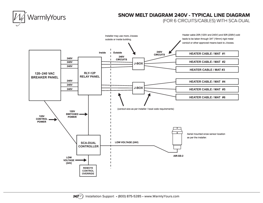 thumbnail sm 120 277v sca dual advanced control with relay wd a snow melt 277v wiring diagram at soozxer.org
