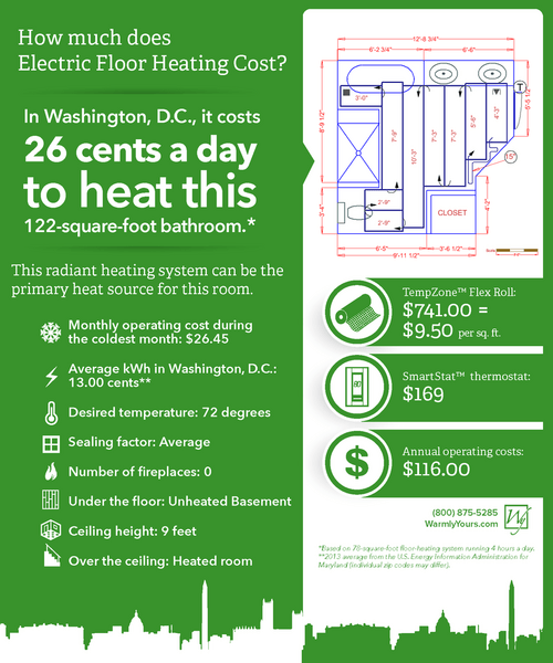 The cost of electric heated floors in a Washington, DC, bathroom