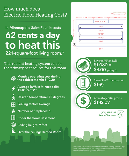 It costs 62 cents a day to heat this Minneapolis living room.