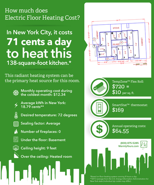 How Much Does Radiant Heating Cost In A New York Kitchen