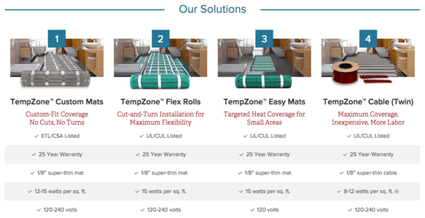 TempZone floor heating products offer multiple formats for convenience